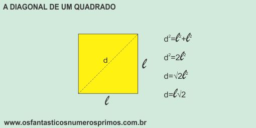 diagonal do quadrado